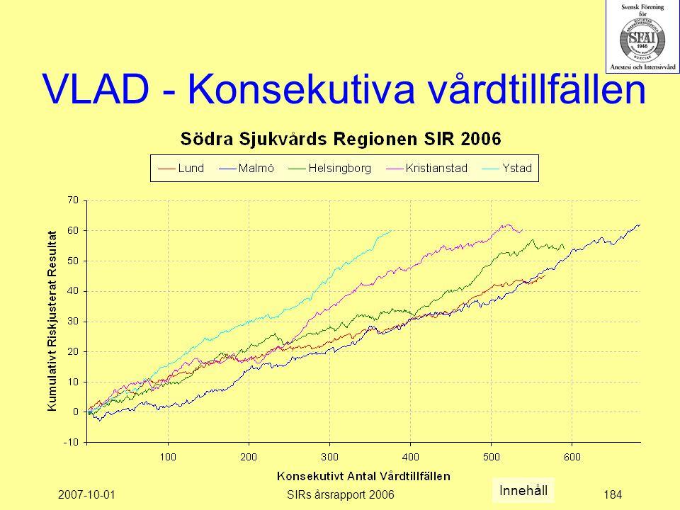 2007-10-01SIRs årsrapport 2006184 VLAD - Konsekutiva vårdtillfällen Innehåll