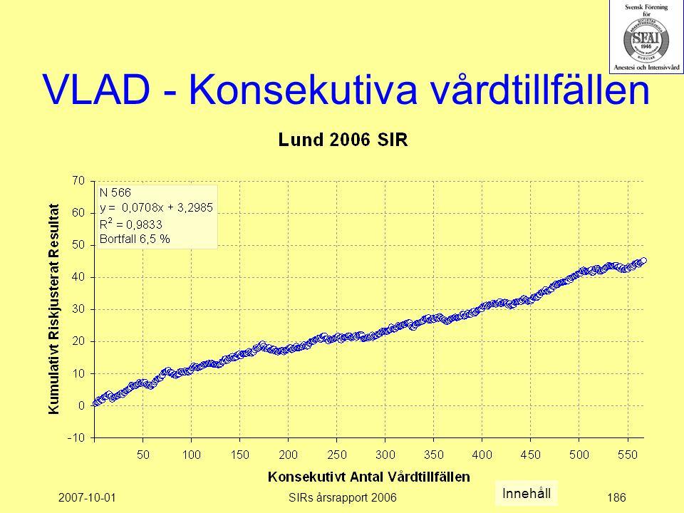 2007-10-01SIRs årsrapport 2006186 VLAD - Konsekutiva vårdtillfällen Innehåll