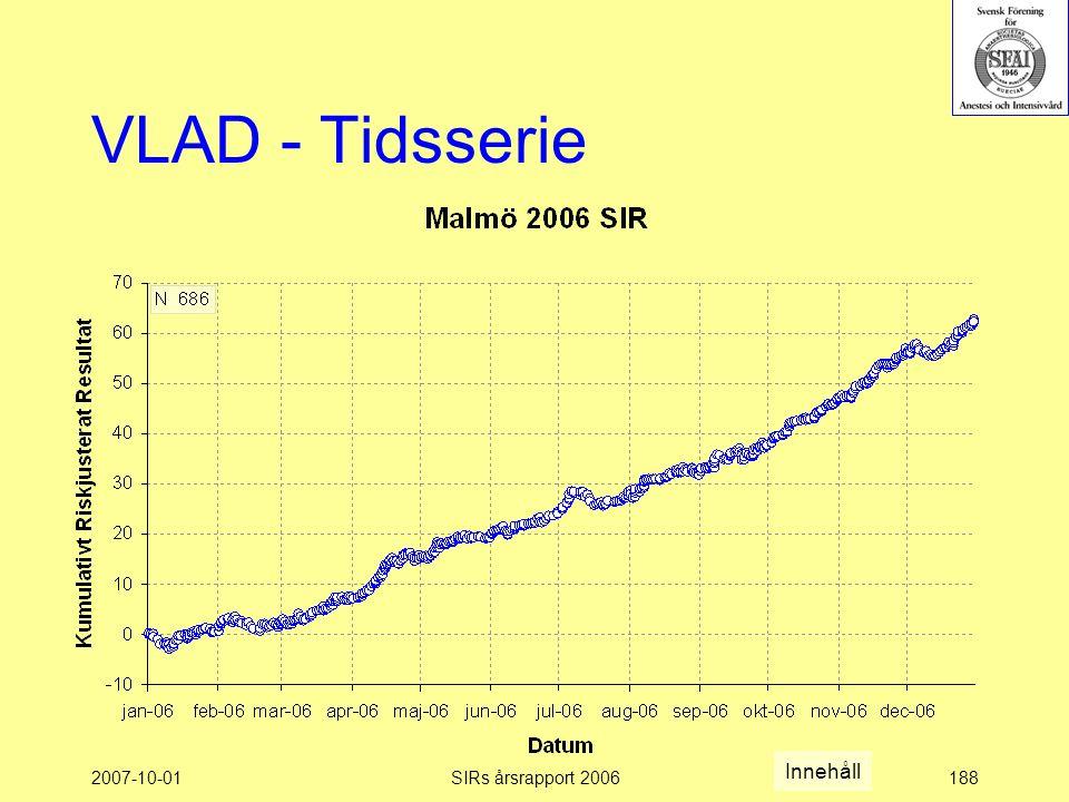2007-10-01SIRs årsrapport 2006188 VLAD - Tidsserie Innehåll