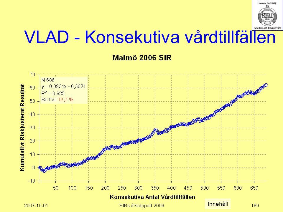 2007-10-01SIRs årsrapport 2006189 VLAD - Konsekutiva vårdtillfällen Innehåll