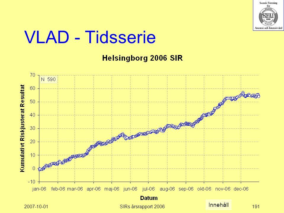 2007-10-01SIRs årsrapport 2006191 VLAD - Tidsserie Innehåll