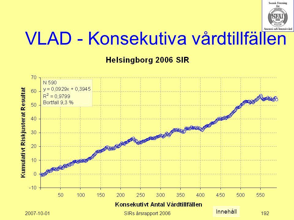 2007-10-01SIRs årsrapport 2006192 VLAD - Konsekutiva vårdtillfällen Innehåll