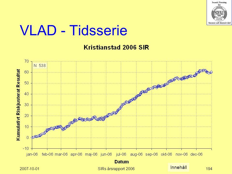 2007-10-01SIRs årsrapport 2006194 VLAD - Tidsserie Innehåll