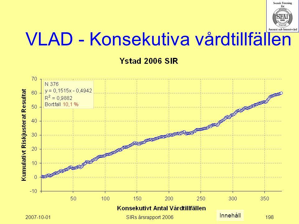 2007-10-01SIRs årsrapport 2006198 VLAD - Konsekutiva vårdtillfällen Innehåll