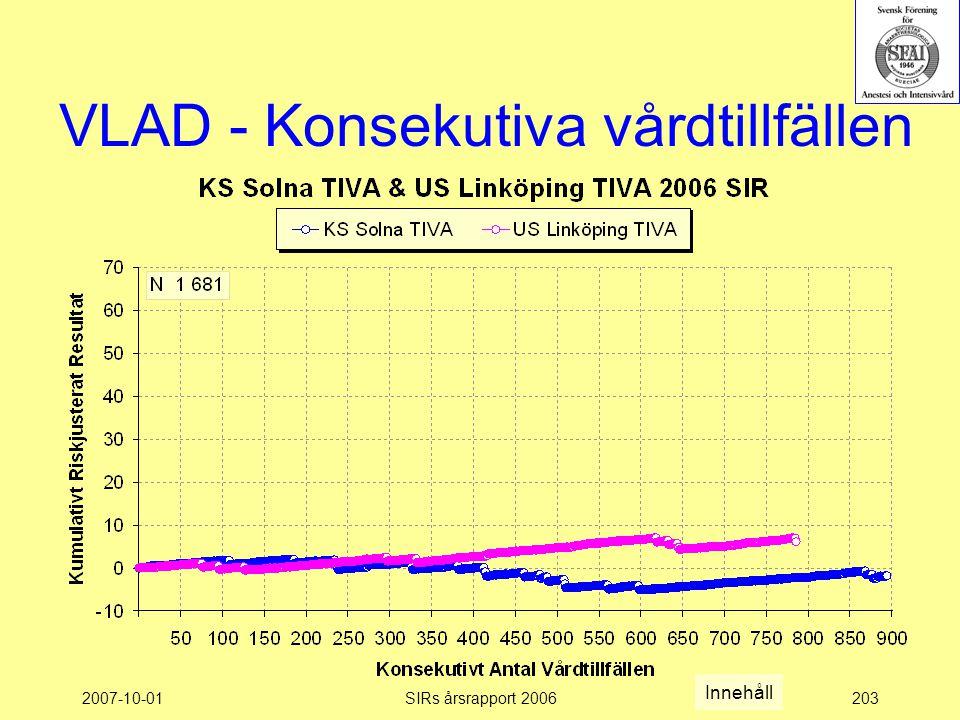 2007-10-01SIRs årsrapport 2006203 VLAD - Konsekutiva vårdtillfällen Innehåll