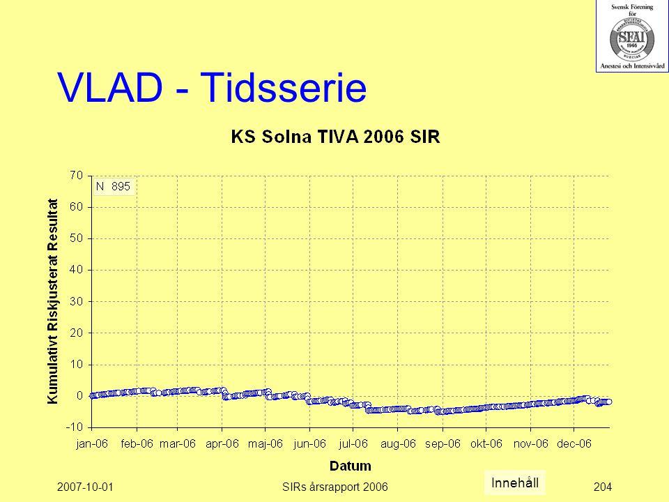 2007-10-01SIRs årsrapport 2006204 VLAD - Tidsserie Innehåll