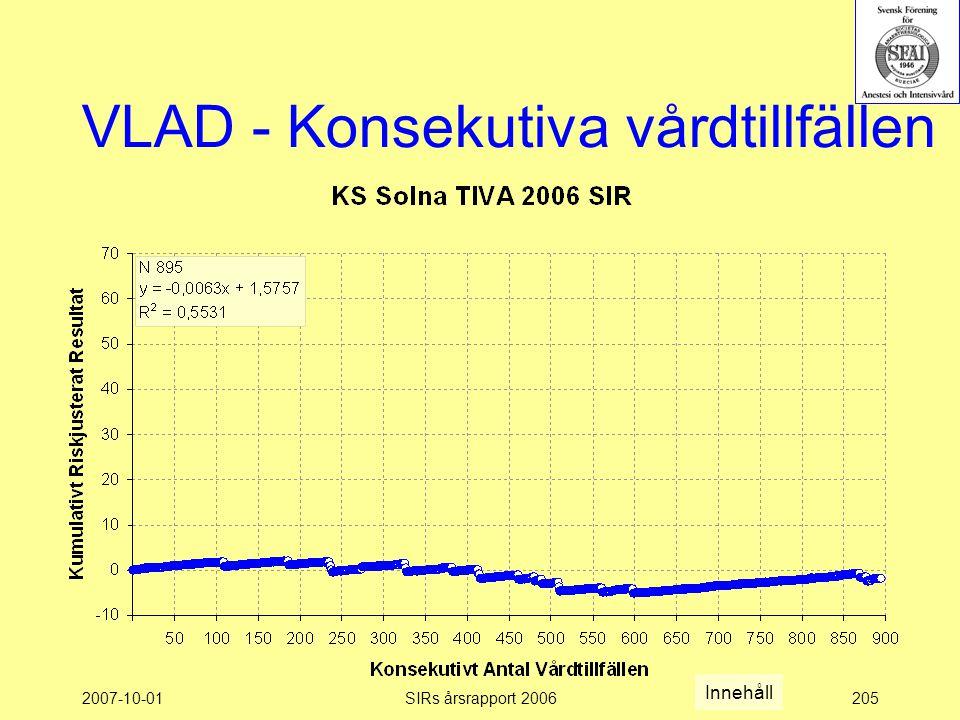 2007-10-01SIRs årsrapport 2006205 VLAD - Konsekutiva vårdtillfällen Innehåll