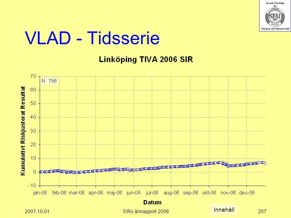 2007-10-01SIRs årsrapport 2006207 VLAD - Tidsserie Innehåll