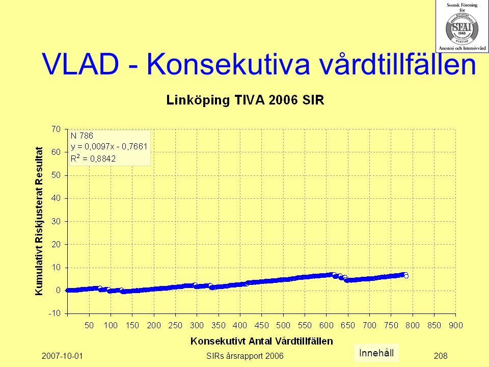 2007-10-01SIRs årsrapport 2006208 VLAD - Konsekutiva vårdtillfällen Innehåll