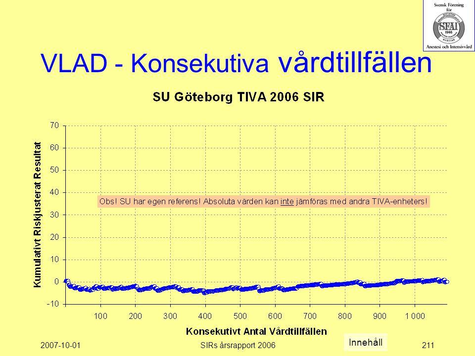 2007-10-01SIRs årsrapport 2006211 VLAD - Konsekutiva vårdtillfällen Innehåll