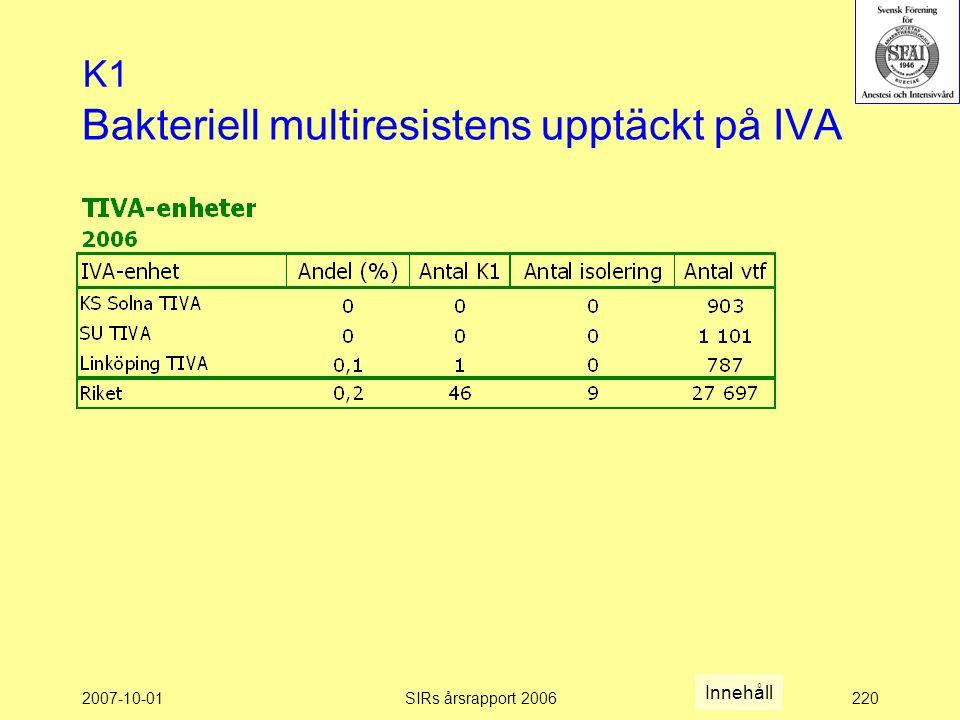 2007-10-01SIRs årsrapport 2006220 Bakteriell multiresistens upptäckt på IVA K1 Innehåll