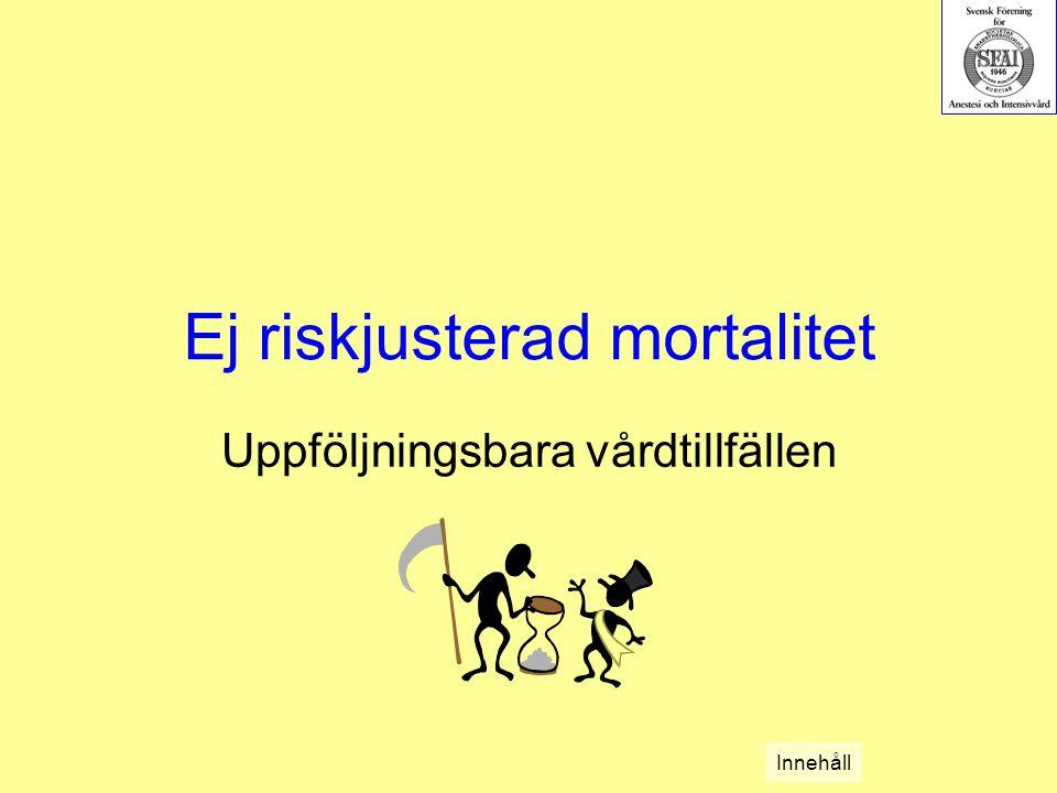 Ej riskjusterad mortalitet Uppföljningsbara vårdtillfällen Innehåll