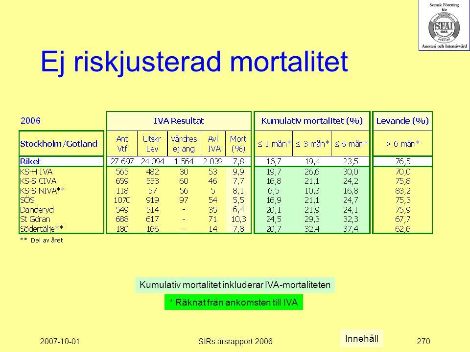 2007-10-01SIRs årsrapport 2006270 Ej riskjusterad mortalitet Kumulativ mortalitet inkluderar IVA-mortaliteten * Räknat från ankomsten till IVA Innehåll