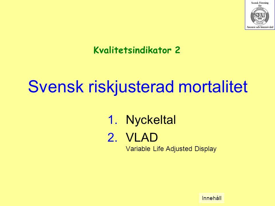 Svensk riskjusterad mortalitet 1.Nyckeltal 2.VLAD Variable Life Adjusted Display Kvalitetsindikator 2 Innehåll