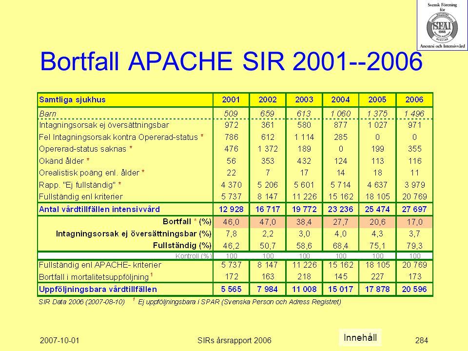 2007-10-01SIRs årsrapport 2006284 Bortfall APACHE SIR 2001--2006 Innehåll
