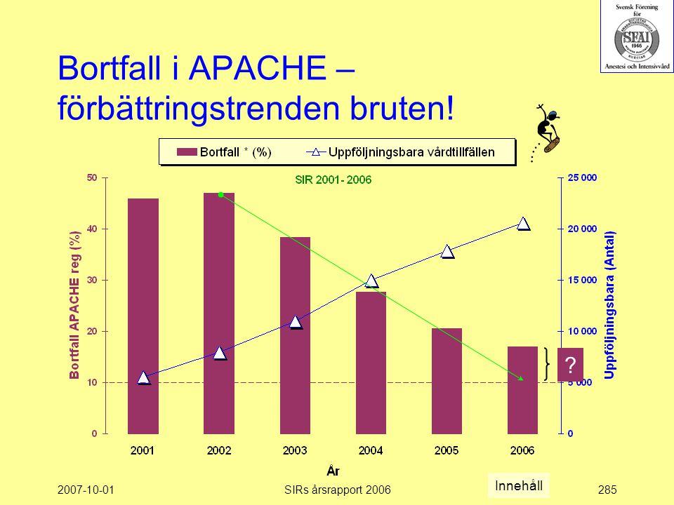 2007-10-01SIRs årsrapport 2006285 Bortfall i APACHE – förbättringstrenden bruten! ? Innehåll