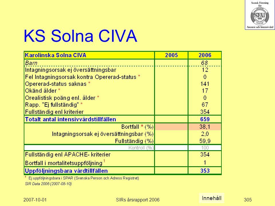 2007-10-01SIRs årsrapport 2006305 KS Solna CIVA Innehåll