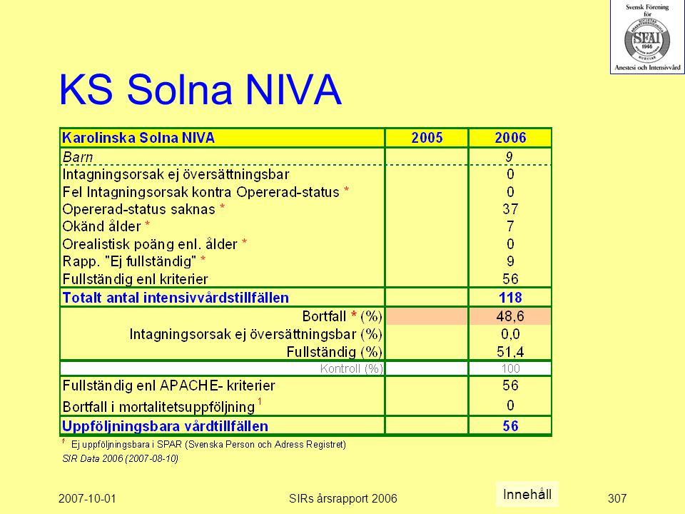 2007-10-01SIRs årsrapport 2006307 KS Solna NIVA Innehåll