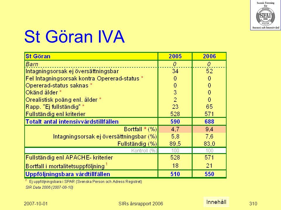 2007-10-01SIRs årsrapport 2006310 St Göran IVA Innehåll