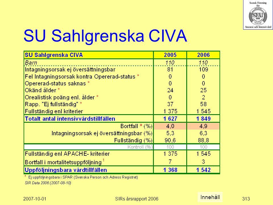 2007-10-01SIRs årsrapport 2006313 SU Sahlgrenska CIVA Innehåll