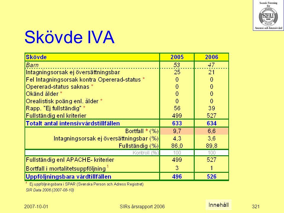 2007-10-01SIRs årsrapport 2006321 Skövde IVA Innehåll