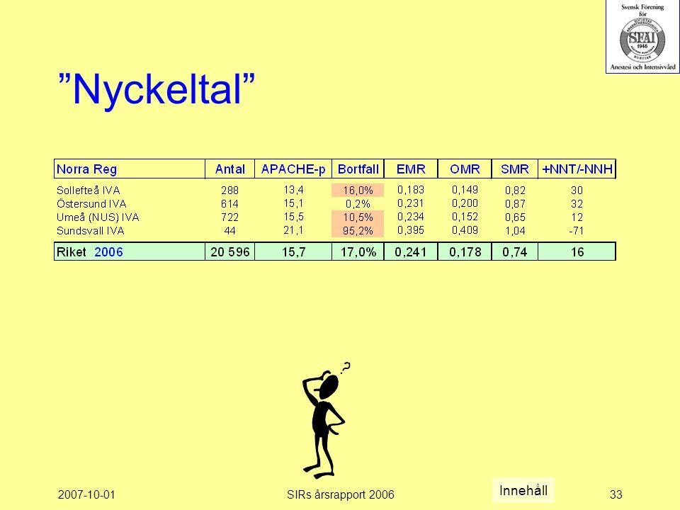 2007-10-01SIRs årsrapport 200633 Nyckeltal Innehåll