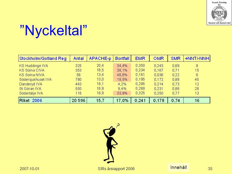 2007-10-01SIRs årsrapport 200635 Nyckeltal Innehåll