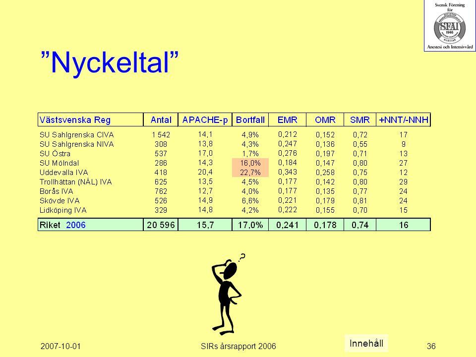 2007-10-01SIRs årsrapport 200636 Nyckeltal Innehåll