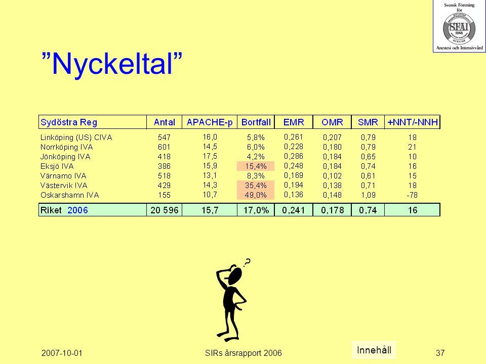2007-10-01SIRs årsrapport 200637 Nyckeltal Innehåll
