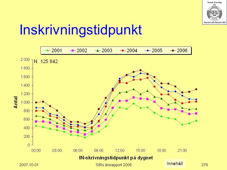 2007-10-01SIRs årsrapport 2006379 Inskrivningstidpunkt Innehåll