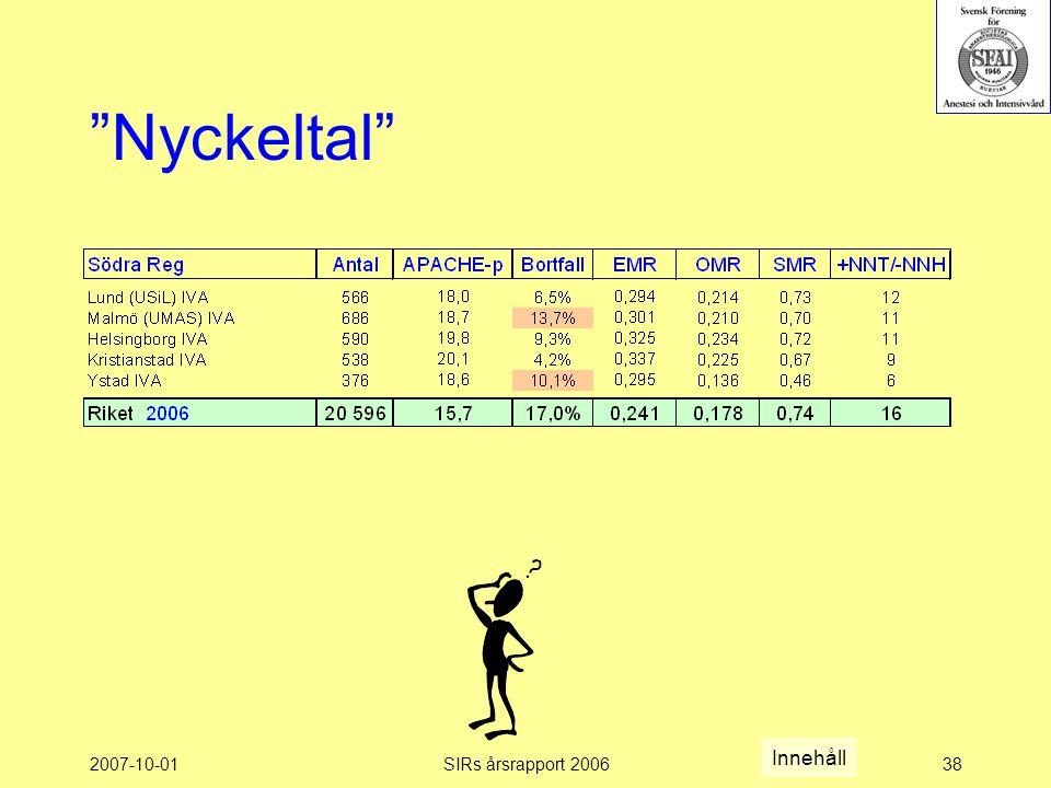 2007-10-01SIRs årsrapport 200638 Nyckeltal Innehåll