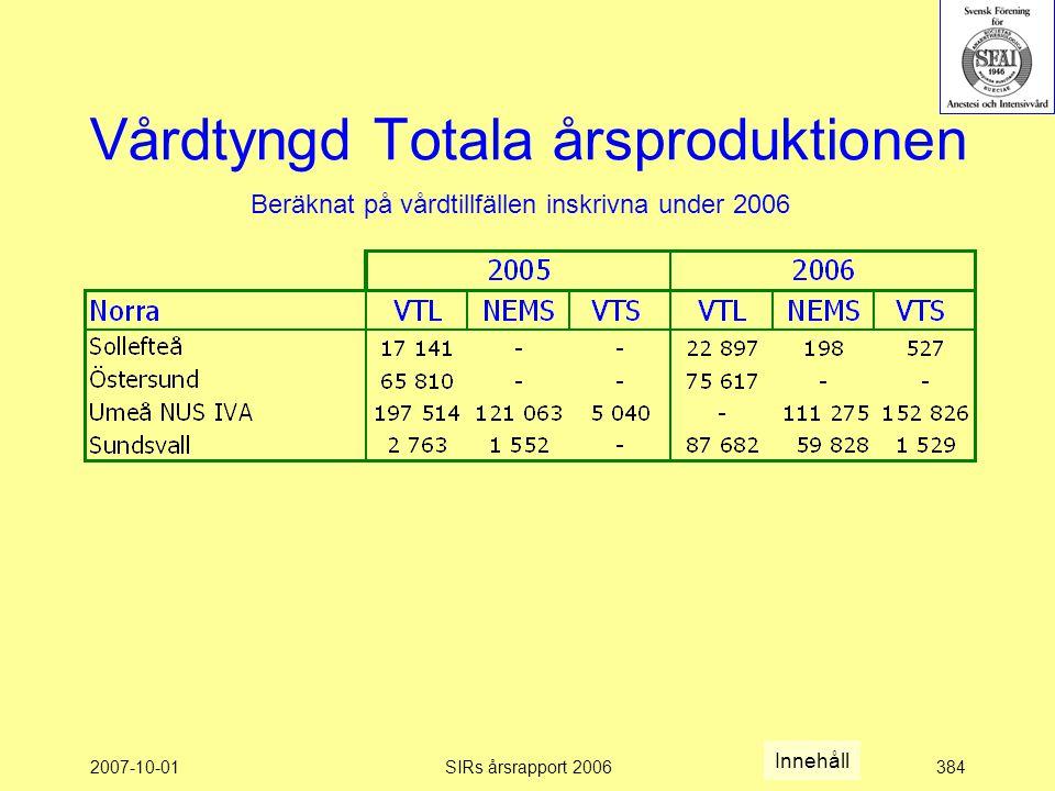 2007-10-01SIRs årsrapport 2006384 Vårdtyngd Totala årsproduktionen Beräknat på vårdtillfällen inskrivna under 2006 Innehåll