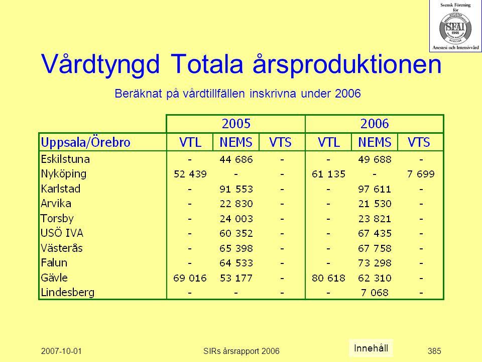 2007-10-01SIRs årsrapport 2006385 Vårdtyngd Totala årsproduktionen Beräknat på vårdtillfällen inskrivna under 2006 Innehåll