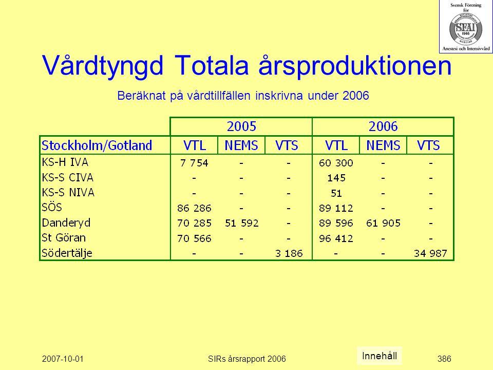 2007-10-01SIRs årsrapport 2006386 Vårdtyngd Totala årsproduktionen Beräknat på vårdtillfällen inskrivna under 2006 Innehåll
