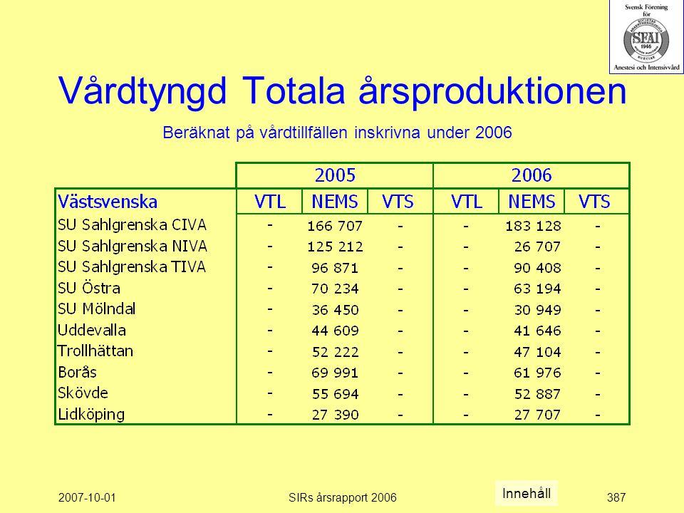 2007-10-01SIRs årsrapport 2006387 Vårdtyngd Totala årsproduktionen Beräknat på vårdtillfällen inskrivna under 2006 Innehåll