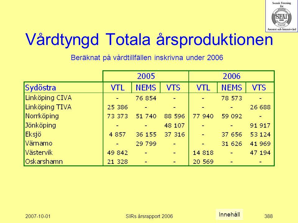 2007-10-01SIRs årsrapport 2006388 Vårdtyngd Totala årsproduktionen Beräknat på vårdtillfällen inskrivna under 2006 Innehåll