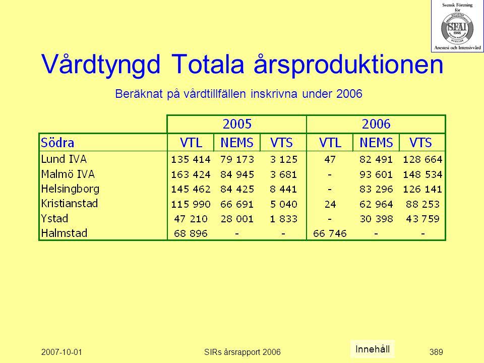 2007-10-01SIRs årsrapport 2006389 Vårdtyngd Totala årsproduktionen Beräknat på vårdtillfällen inskrivna under 2006 Innehåll