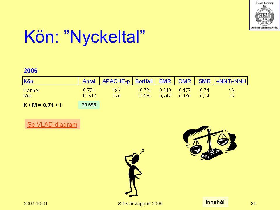 2007-10-01SIRs årsrapport 200639 Kön: Nyckeltal Se VLAD-diagram Innehåll