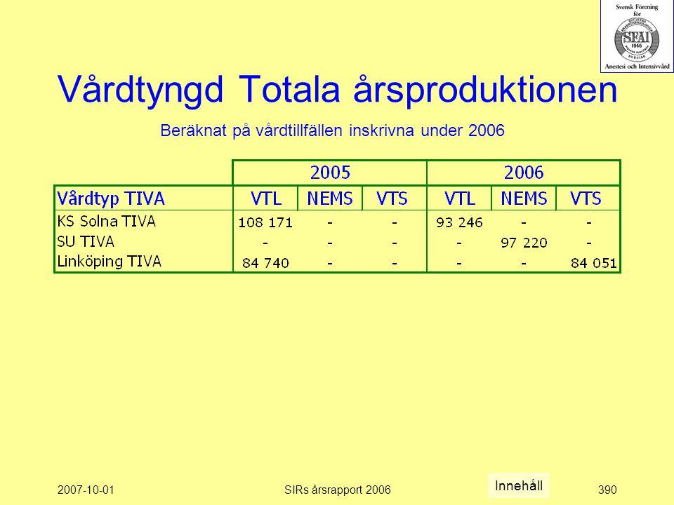 2007-10-01SIRs årsrapport 2006390 Vårdtyngd Totala årsproduktionen Beräknat på vårdtillfällen inskrivna under 2006 Innehåll