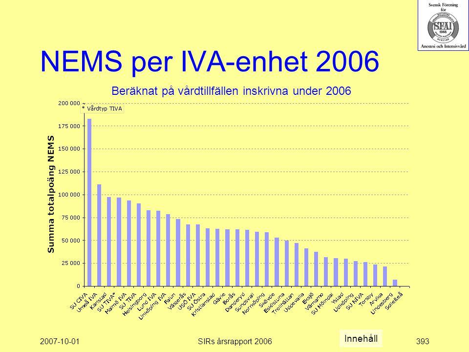 2007-10-01SIRs årsrapport 2006393 NEMS per IVA-enhet 2006 Beräknat på vårdtillfällen inskrivna under 2006 Innehåll