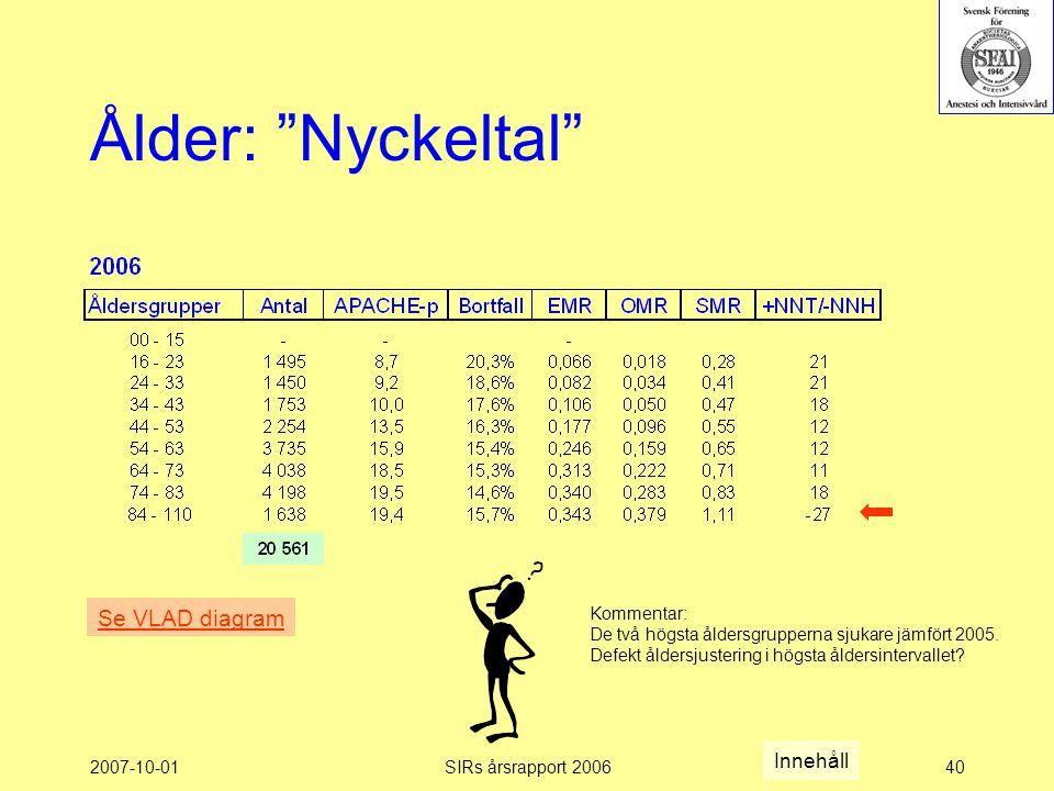 2007-10-01SIRs årsrapport 200640 Ålder: Nyckeltal Se VLAD diagram Kommentar: De två högsta åldersgrupperna sjukare jämfört 2005.