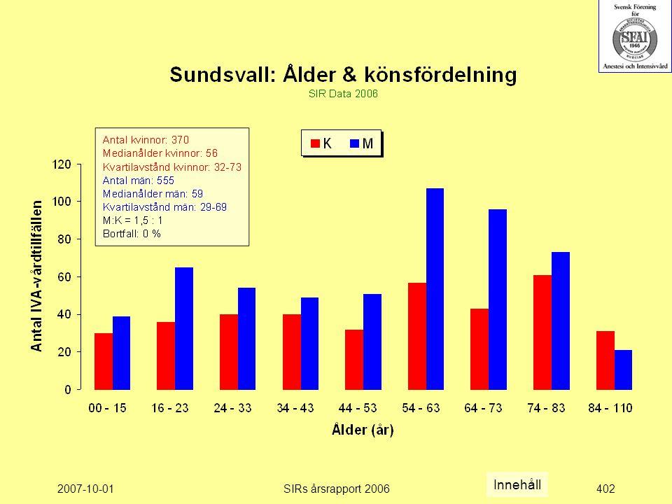 2007-10-01SIRs årsrapport 2006402 Innehåll