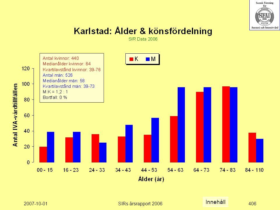 2007-10-01SIRs årsrapport 2006406 Innehåll