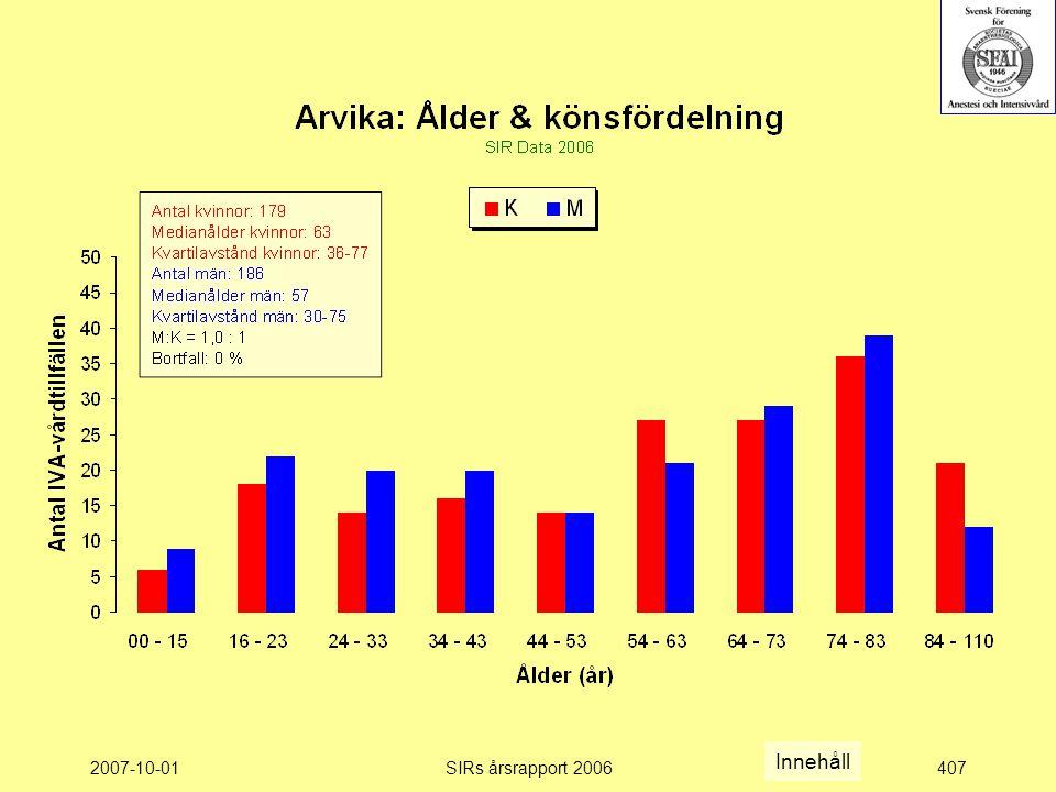 2007-10-01SIRs årsrapport 2006407 Innehåll