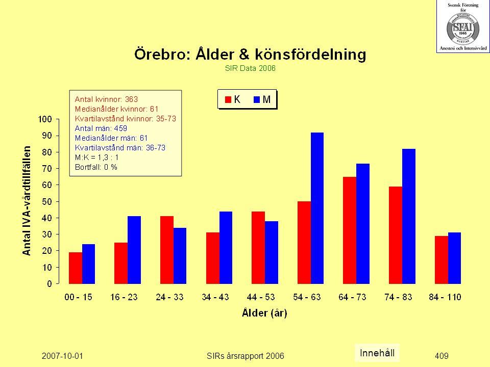 2007-10-01SIRs årsrapport 2006409 Innehåll
