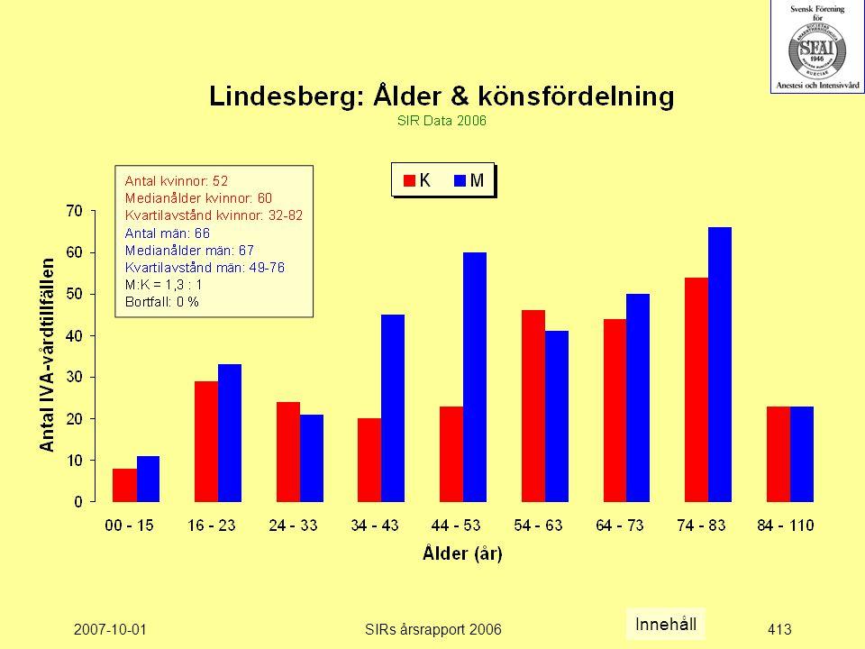 2007-10-01SIRs årsrapport 2006413 Innehåll