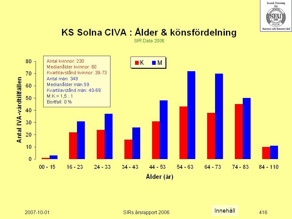 2007-10-01SIRs årsrapport 2006416 Innehåll