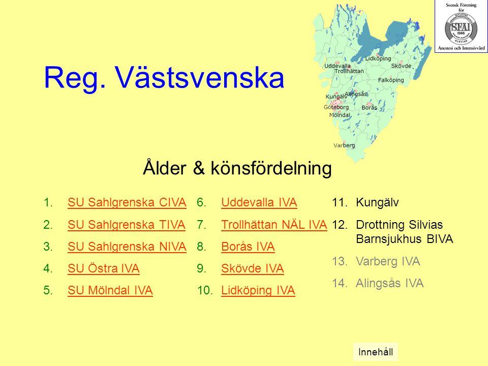 1.SU Sahlgrenska CIVASU Sahlgrenska CIVA 2.SU Sahlgrenska TIVASU Sahlgrenska TIVA 3.SU Sahlgrenska NIVASU Sahlgrenska NIVA 4.SU Östra IVASU Östra IVA 5.SU Mölndal IVASU Mölndal IVA 6.Uddevalla IVAUddevalla IVA 7.Trollhättan NÄL IVATrollhättan NÄL IVA 8.Borås IVABorås IVA 9.Skövde IVASkövde IVA 10.Lidköping IVALidköping IVA Reg.
