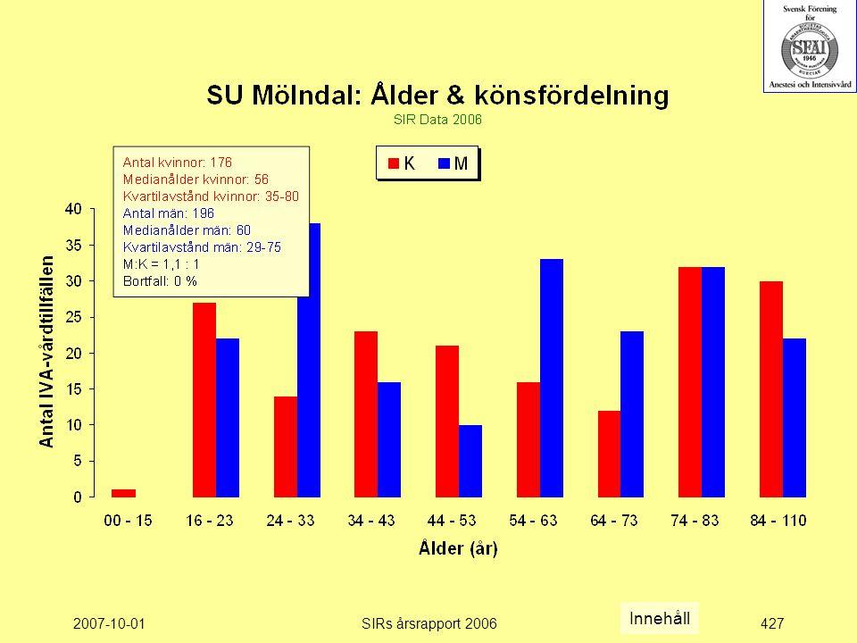 2007-10-01SIRs årsrapport 2006427 Innehåll