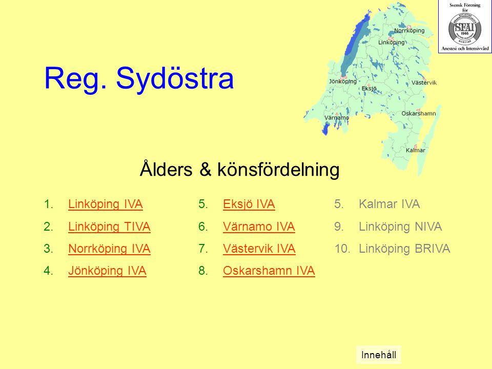Ålders & könsfördelning 1.Linköping IVALinköping IVA 2.Linköping TIVALinköping TIVA 3.Norrköping IVANorrköping IVA 4.Jönköping IVAJönköping IVA 5.Eksjö IVAEksjö IVA 6.Värnamo IVAVärnamo IVA 7.Västervik IVAVästervik IVA 8.Oskarshamn IVAOskarshamn IVA Reg.